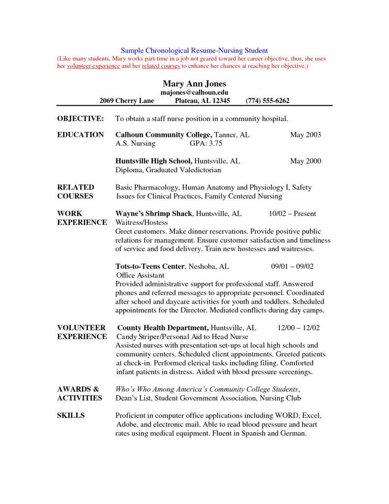 Sample Resume Nursing Student