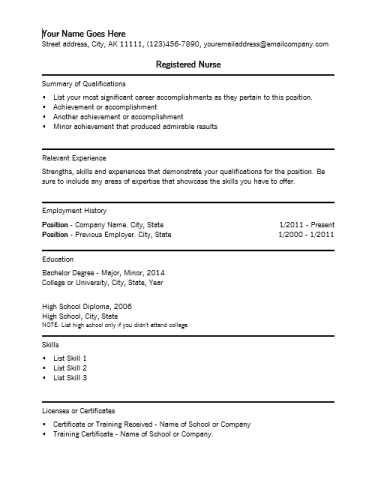 nursing resume templates microsoft word format 3 - Resume Samples Microsoft Word